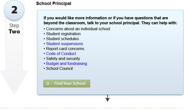 Step 2 - School Principal