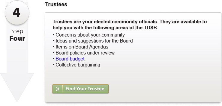Step 4 - Trustees