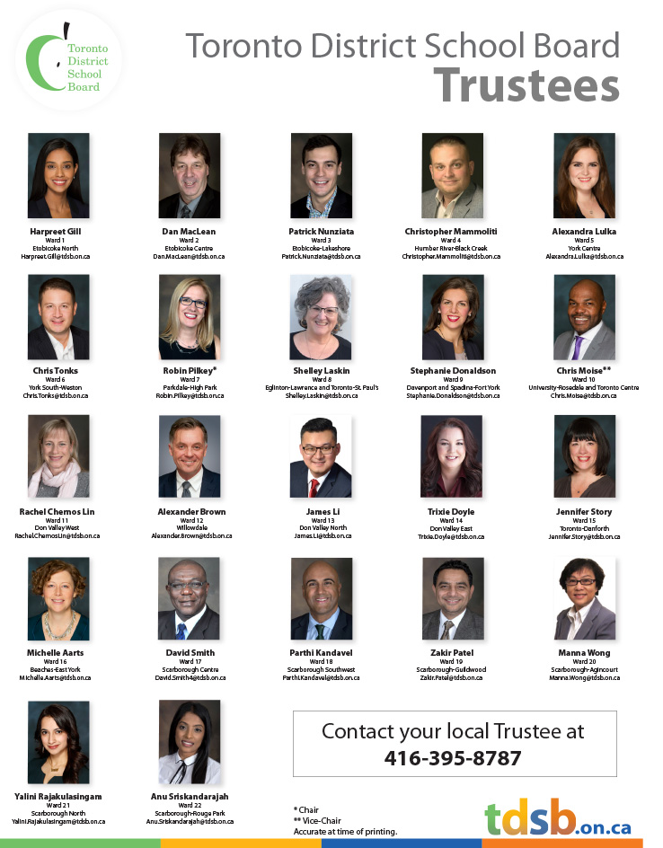 Poster of Toronto District School Board Trustees