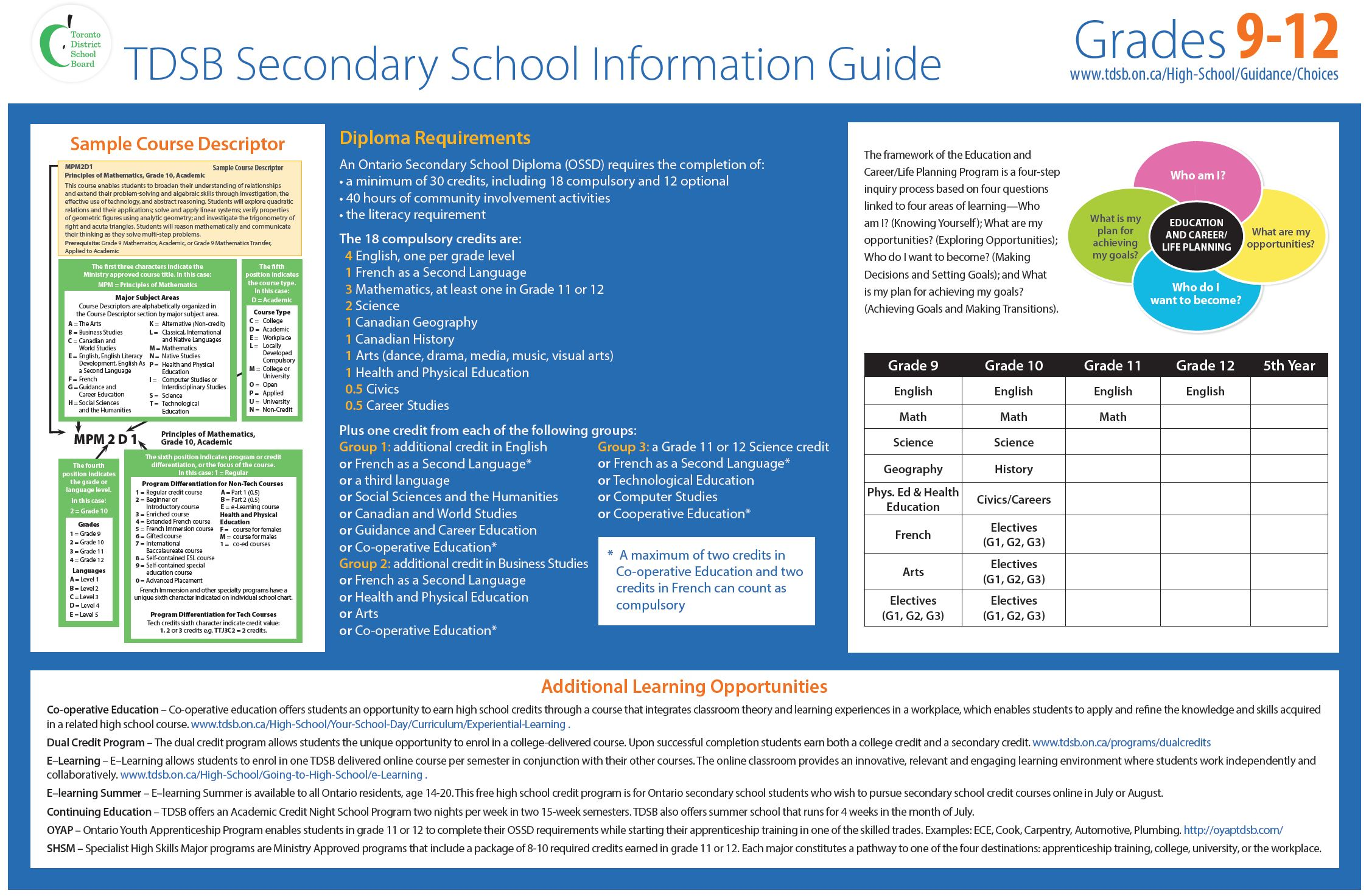 Choices 2017-2018 Planning Guide