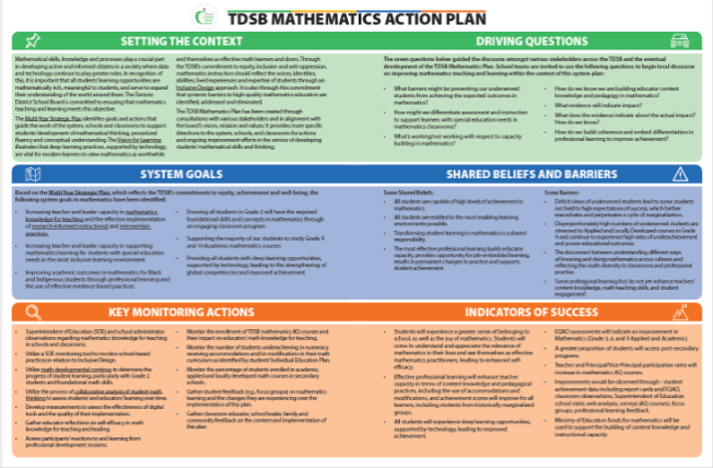 Click to download TDSB Math Action Plan PDF