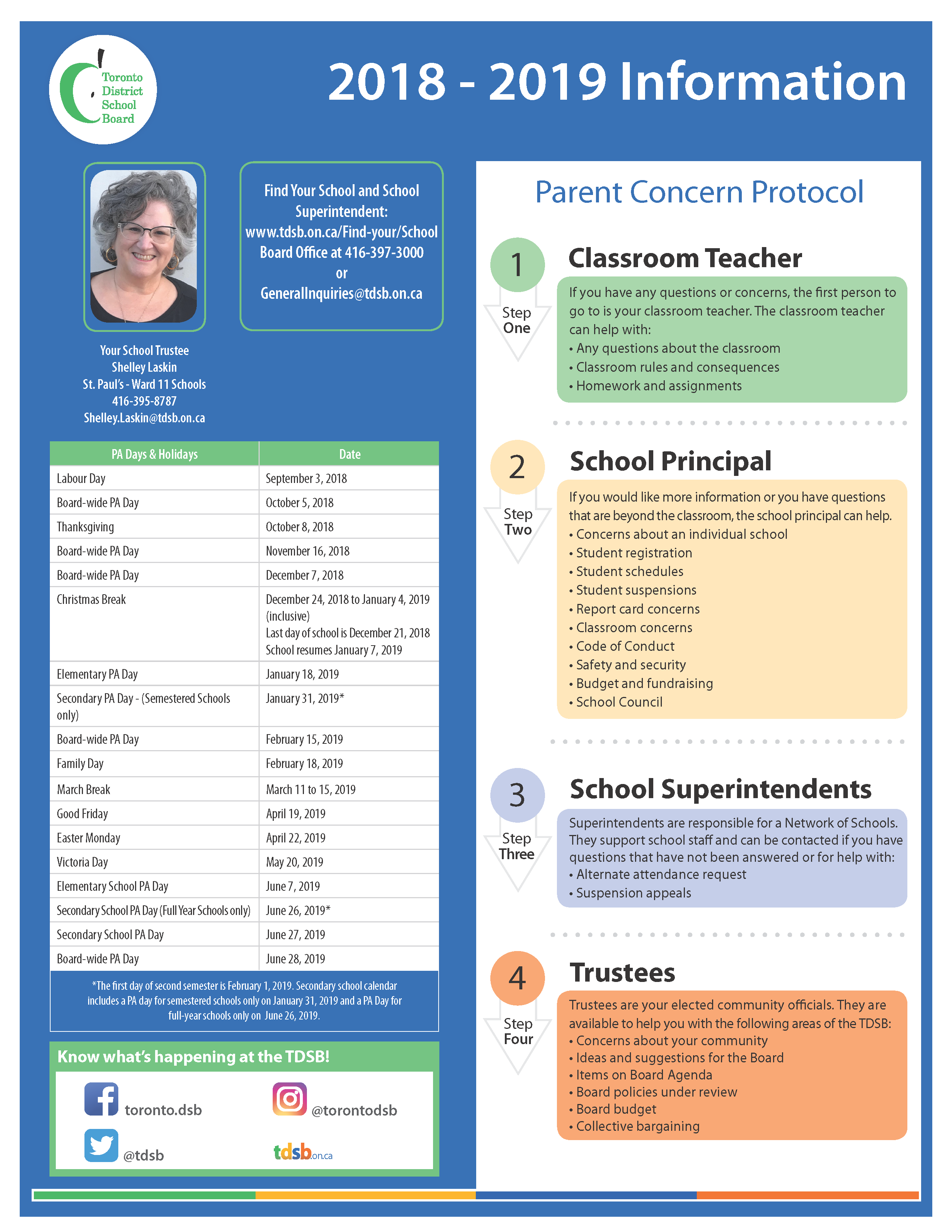 Trustee Laskin Parent Concern Protocol Poster
